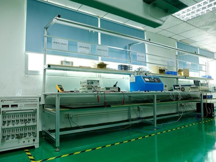 倍斯特-实验室