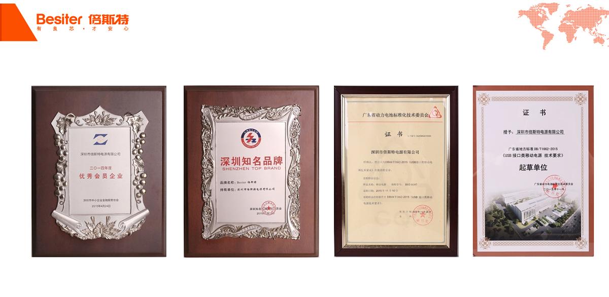 2015年奖状与荣誉