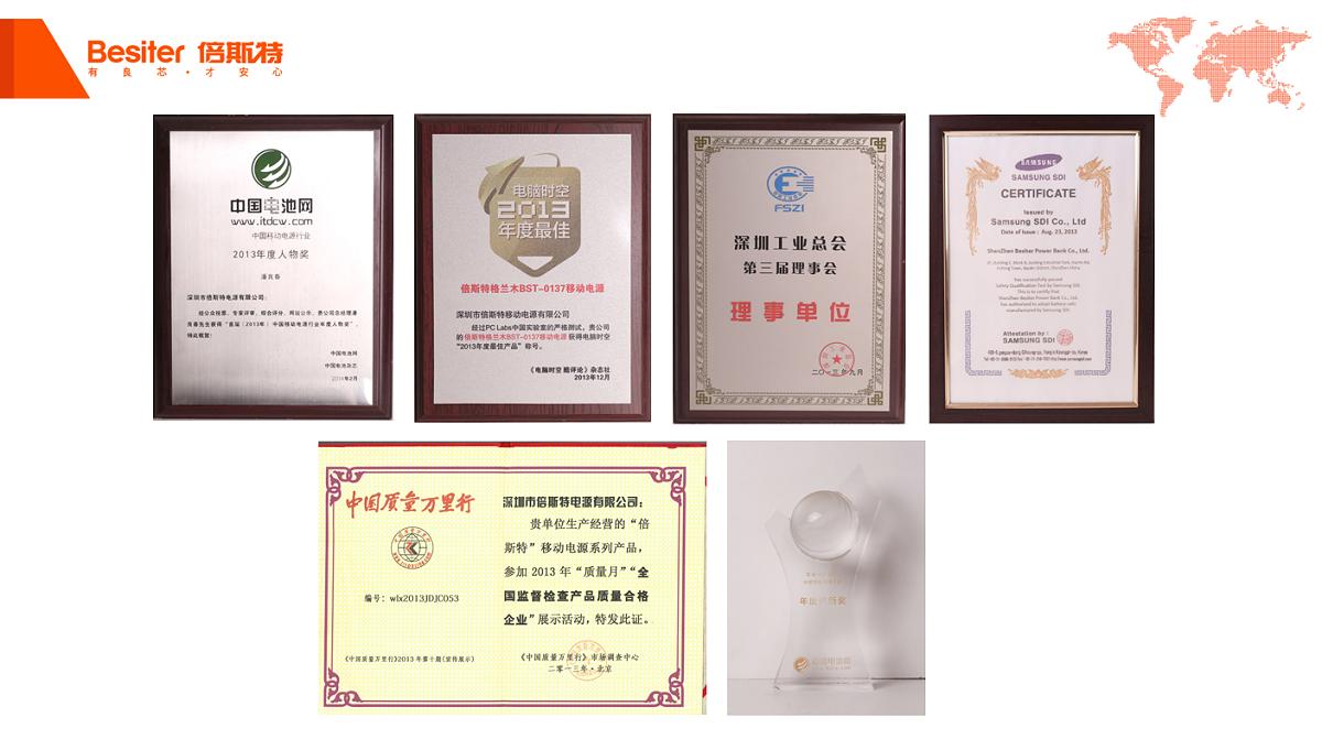 2013年奖状与荣誉